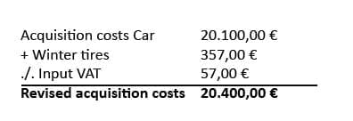 Revised Acquisition Costs